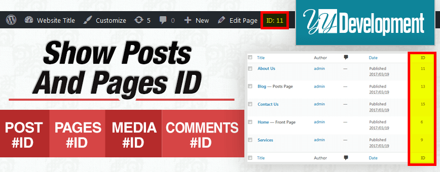 Show Pages IDs - WordPress Plugin