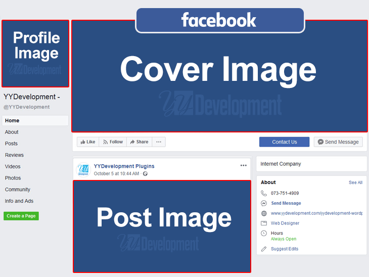 Facebook Images Size