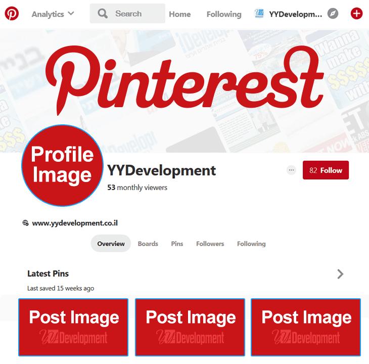 Pinterest Images Sizes