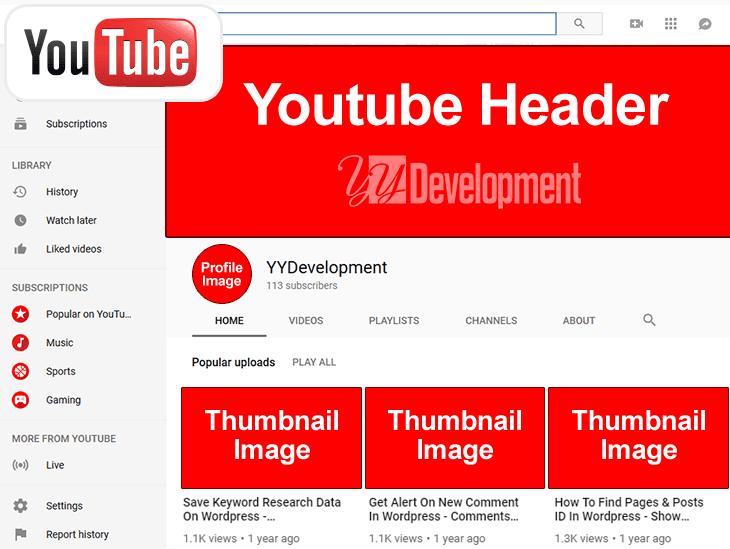 Youtube Images Sizes